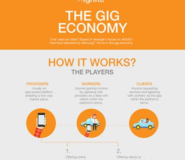 Gig Economy – Get the Best of Both Worlds